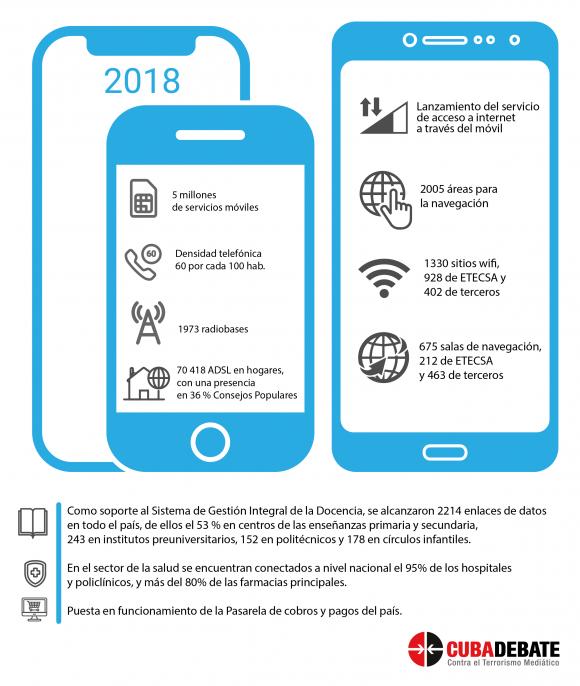 datos internet cuba 2018 580x686